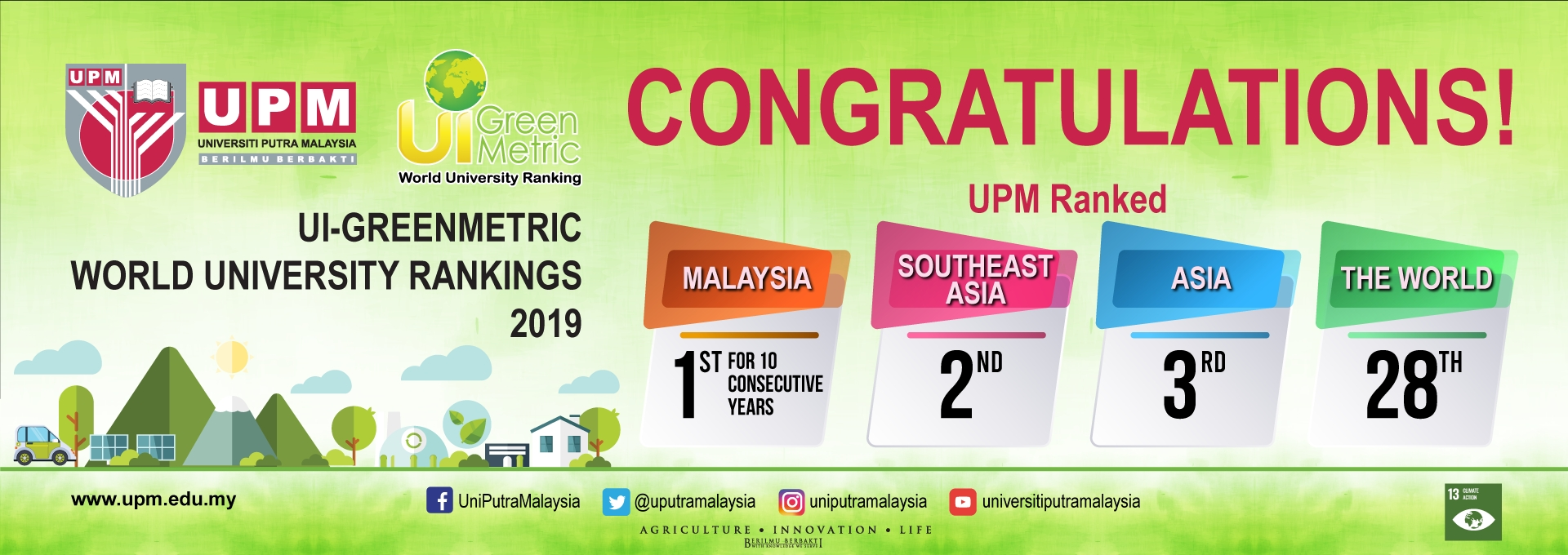 PENCAPAIAN UI-GREENMETRIC WORLD UNIVERSITY RANKING 2019